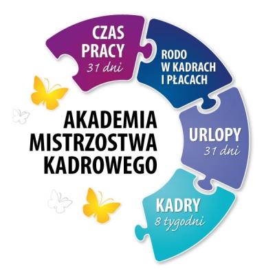 Akademia Mistrzostwa Kadrowego, III
