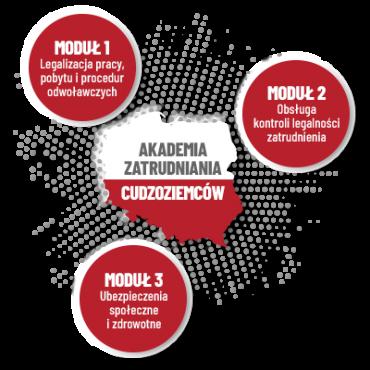2-AZC